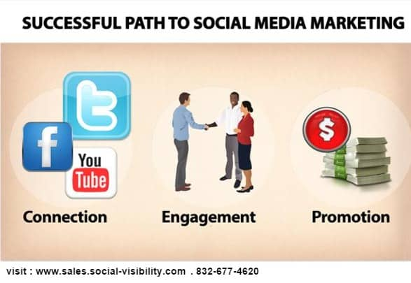 path to social media marketing